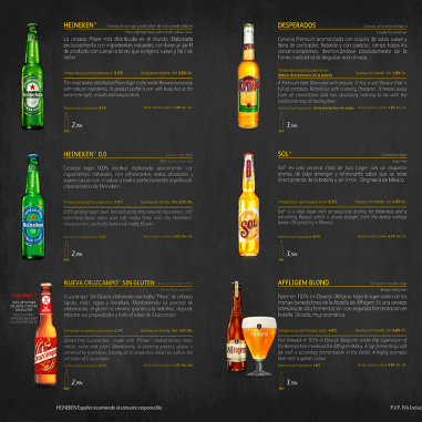 Cartas de cervezas